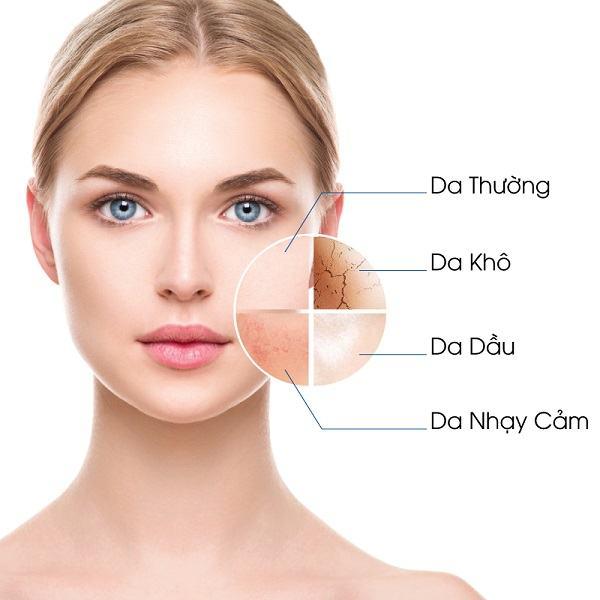các loại da thông thường của người phụ nữ